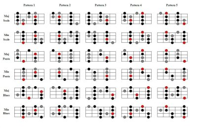 14_pattern_scales